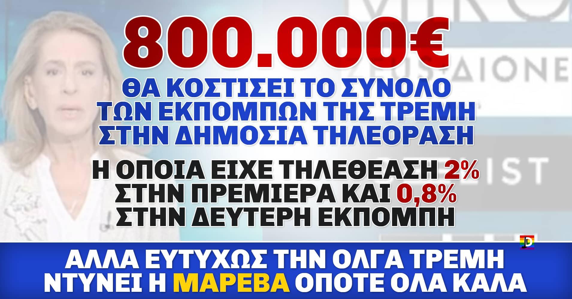 800.000 ευρώ για 0,8% τηλεθέαση;