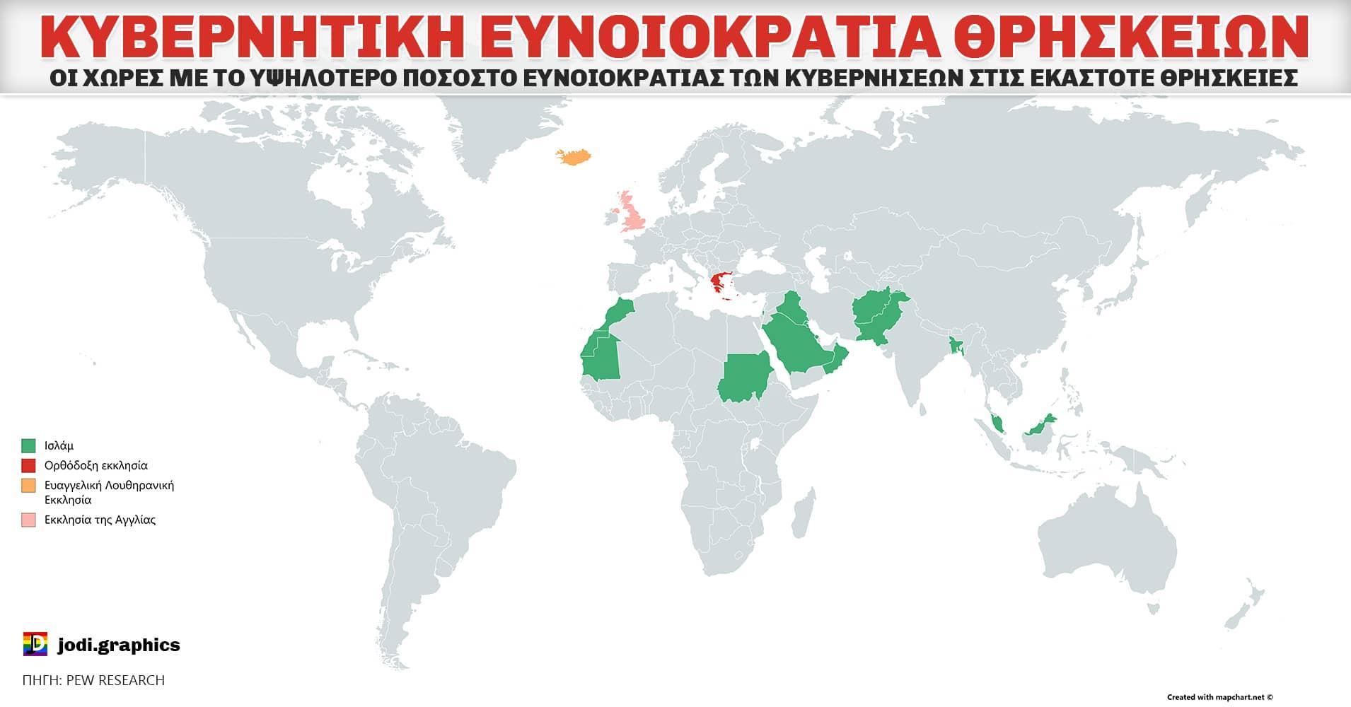 Πρωταθλήτρια η Ελλάδα στην κυβερνητική ευνοιοκρατία προς την επίσημη θρησκεία